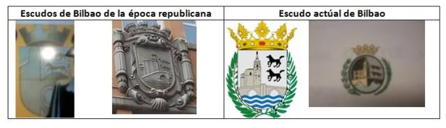 escudo bilbao