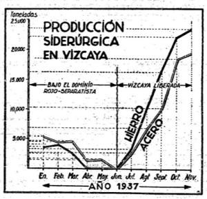 lg produccion de hierro 21-1-38